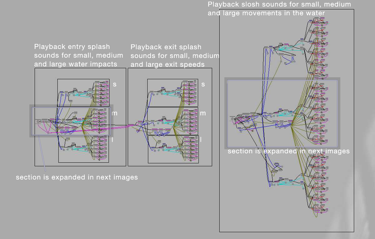 an overview of the collisions of two objects and the physics behind them These shapes are used to define the object's collision bounds and to detect   the physics engine may spawn multiple threads to improve performance, so it  can.